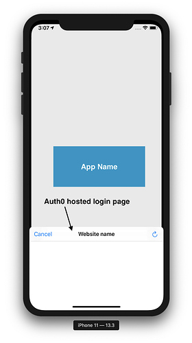 logout-#3-with-hosted-page