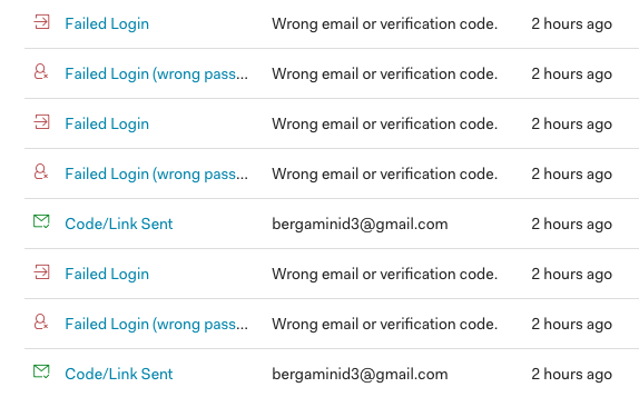 Wrong email or verification code